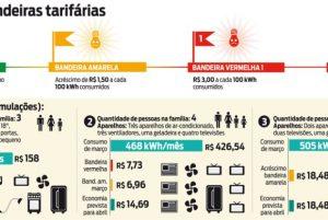 Conta de luz fica mais barata em abril com fim de adicional na tarifa