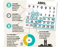 Comissão tem semana decisiva para pôr em votação impeachment