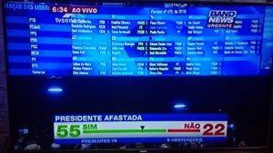 Processo de impeachment é aberto, e Dilma é afastada por até 180 dias