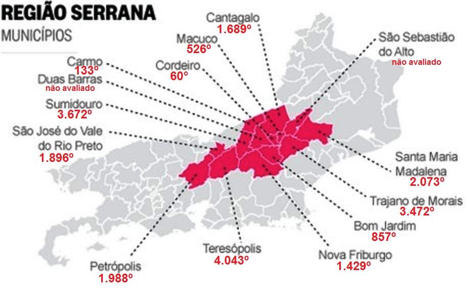 Cordeiro se destaca no Ranking de Eficiência dos Municípios Brasileiros